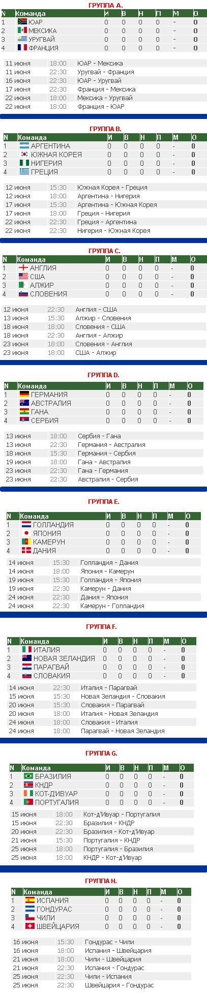 FIFA -2010